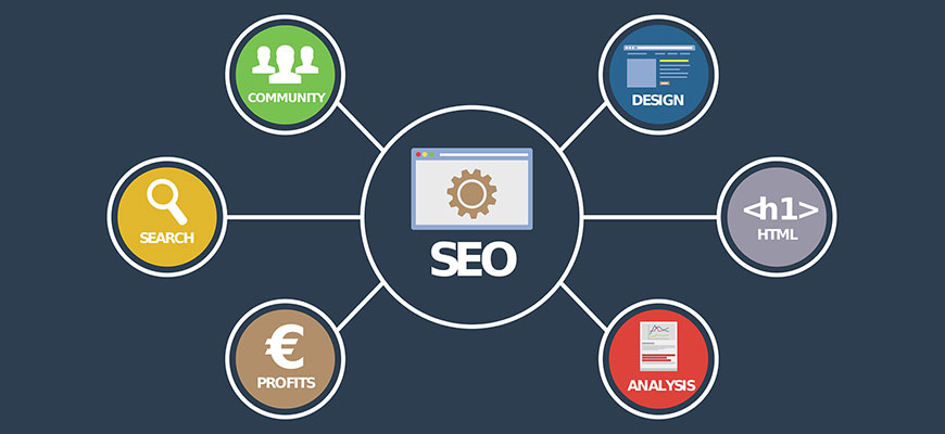 SR Digital Management Services SEO
